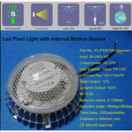 8W LED Point Light with Sensor